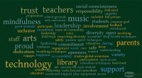 Our SPC asked theparent community to comment on what makes them proud of our school and what they feel distinguishes our school. This wordle speaks volumes about our school community […]
